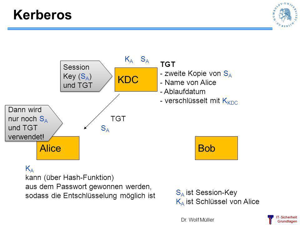 IT-Sicherheit Grundlagen Kerberos Dr. Wolf Müller AliceBob KDC Session Key (S A ) und TGT Session Key (S A ) und TGT KAKA SASA TGT - zweite Kopie von