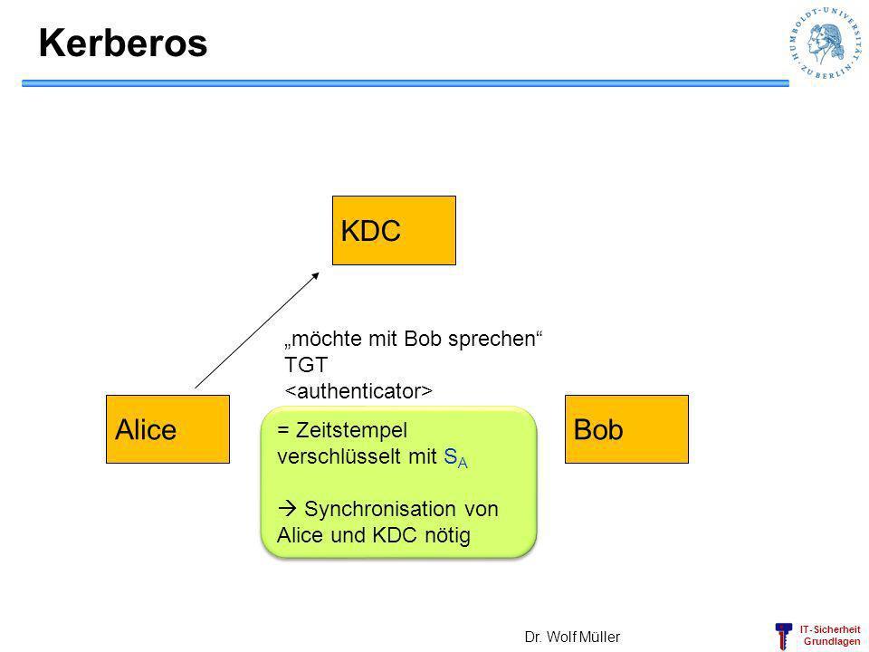 IT-Sicherheit Grundlagen Kerberos Dr. Wolf Müller AliceBob KDC möchte mit Bob sprechen TGT = Zeitstempel verschlüsselt mit S A Synchronisation von Ali