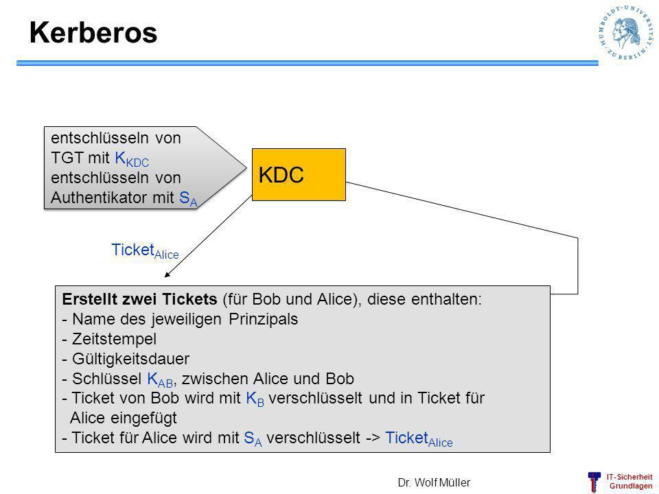 IT-Sicherheit Grundlagen Kerberos Dr. Wolf Müller AliceBob KDC entschlüsseln von TGT mit K KDC entschlüsseln von Authentikator mit S A entschlüsseln v
