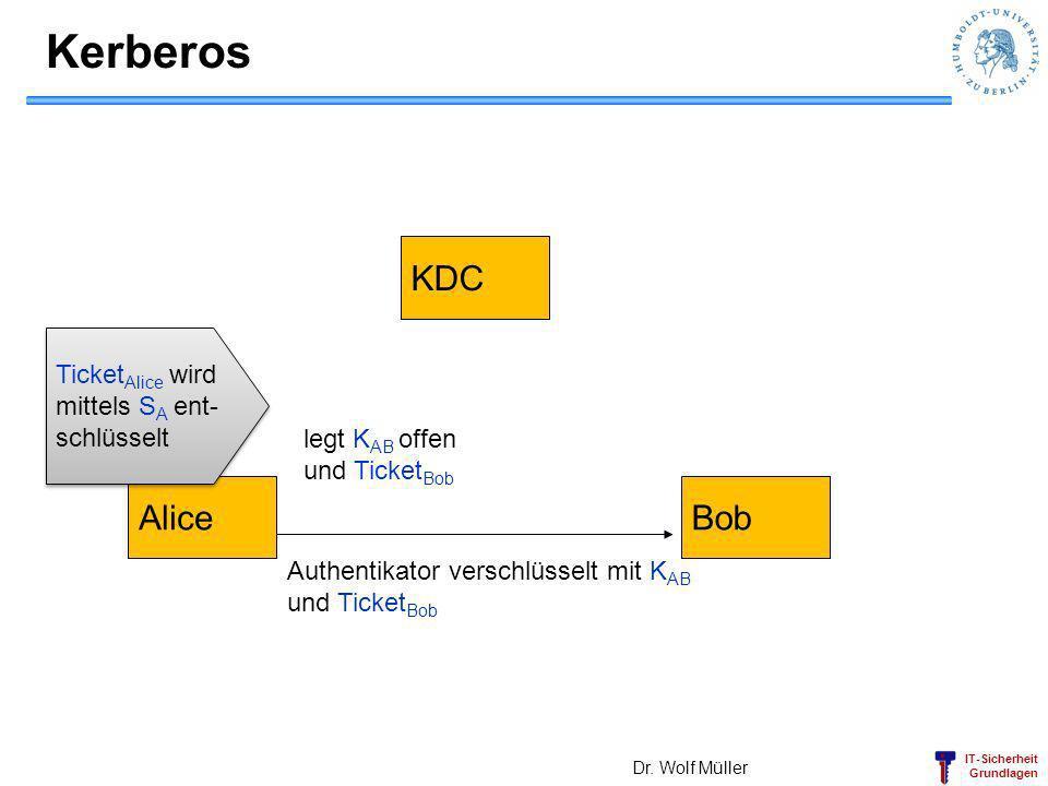 IT-Sicherheit Grundlagen Kerberos Dr. Wolf Müller AliceBob KDC Ticket Alice wird mittels S A ent- schlüsselt Ticket Alice wird mittels S A ent- schlüs