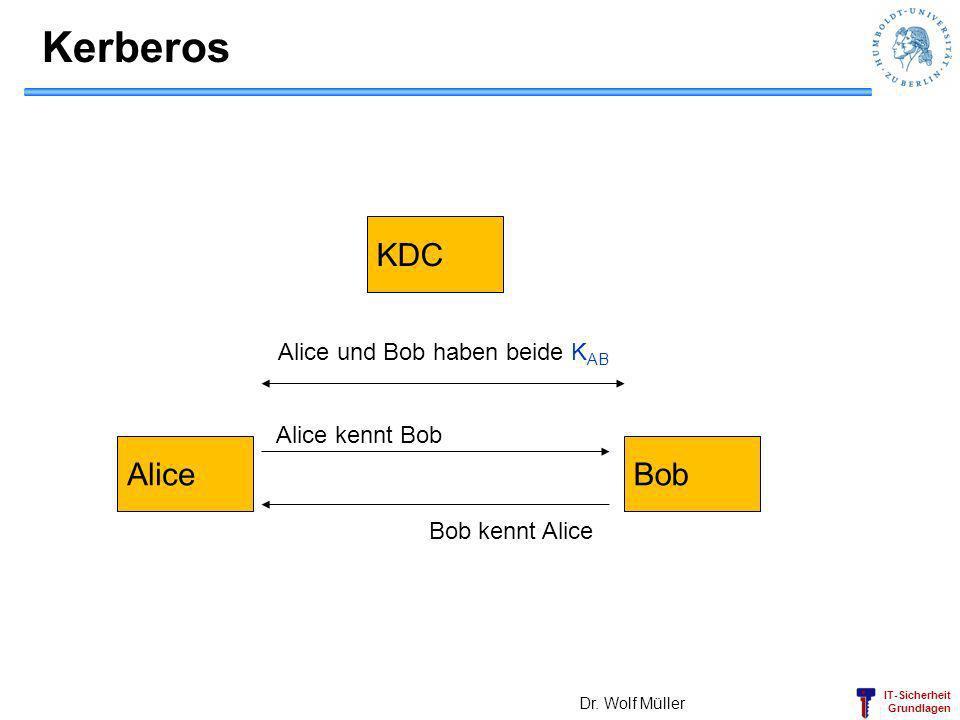 IT-Sicherheit Grundlagen Kerberos Dr. Wolf Müller AliceBob KDC Alice und Bob haben beide K AB Alice kennt Bob Bob kennt Alice
