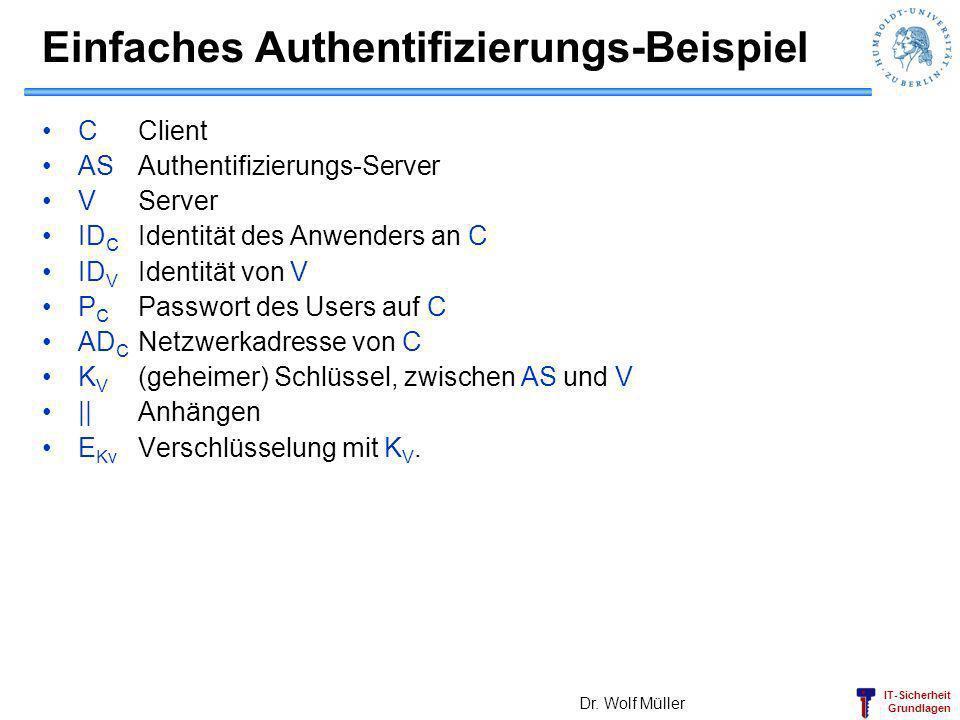 IT-Sicherheit Grundlagen Einfaches Authentifizierungs-Beispiel C Client AS Authentifizierungs-Server V Server ID C Identität des Anwenders an C ID V I