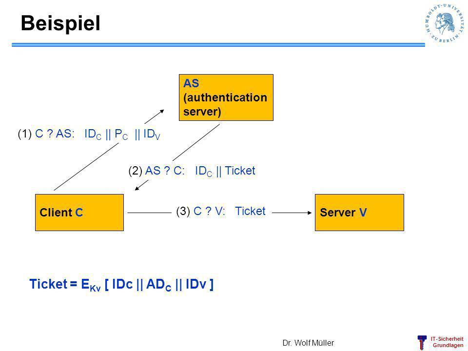 IT-Sicherheit Grundlagen Beispiel Dr. Wolf Müller Client CServer V AS (authentication server) (1) C ? AS: ID C || P C || ID V (2) AS ? C: ID C || Tick