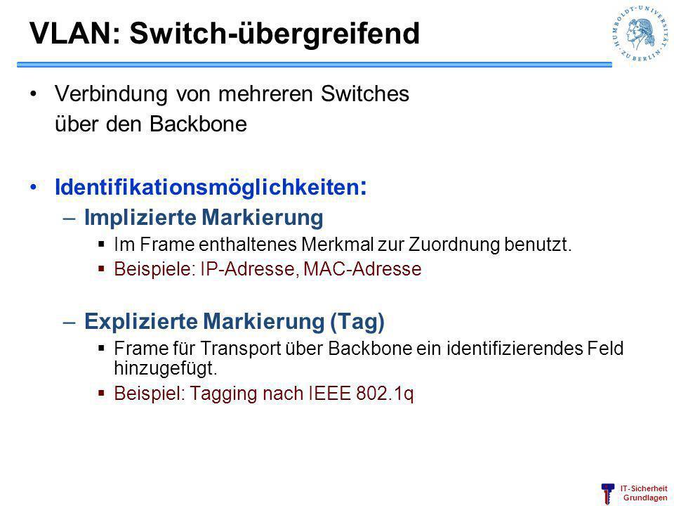 IT-Sicherheit Grundlagen VLAN: Switch-übergreifend Verbindung von mehreren Switches über den Backbone Identifikationsmöglichkeiten : –Implizierte Mark