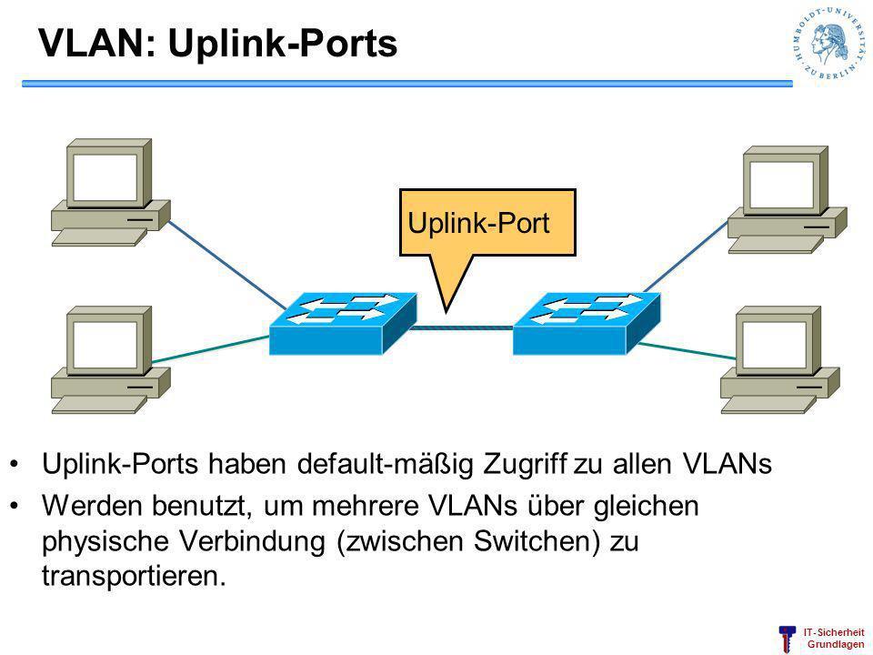 IT-Sicherheit Grundlagen VLAN: Uplink-Ports Uplink-Ports haben default-mäßig Zugriff zu allen VLANs Werden benutzt, um mehrere VLANs über gleichen phy