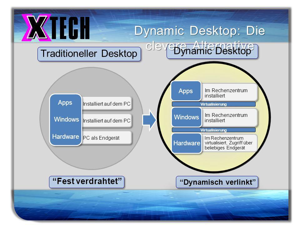 Titelmasterformat durch Klicken bearbeiten Dynamic Desktop: Die clevere Alternative Dynamisch verlinkt Fest verdrahtet Traditioneller Desktop Dynamic