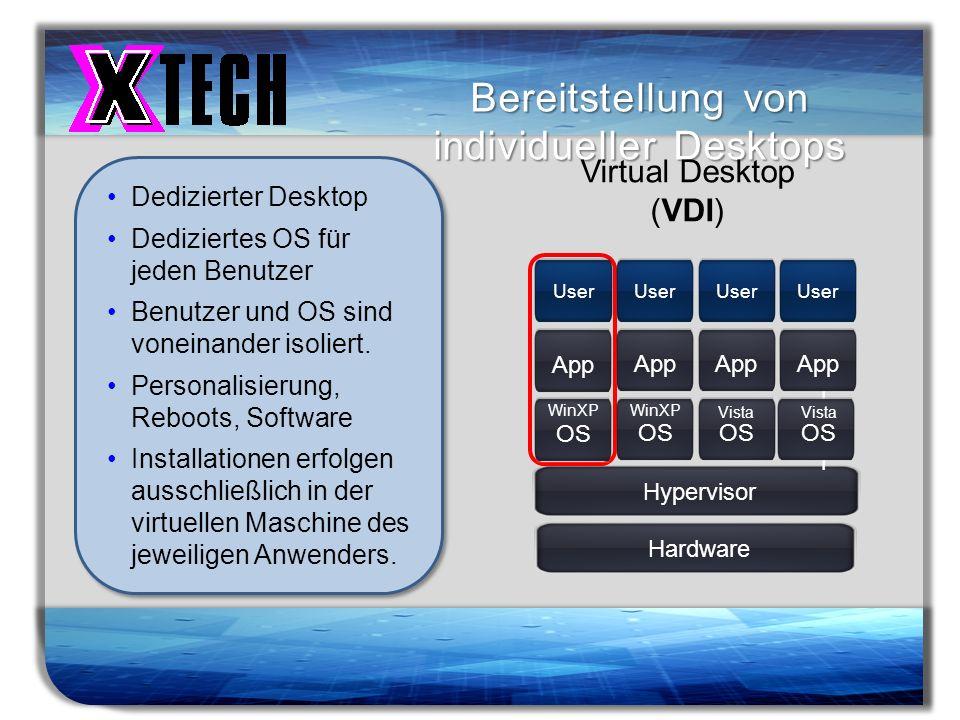 Titelmasterformat durch Klicken bearbeiten Bereitstellung von individueller Desktops Dedizierter Desktop Dediziertes OS für jeden Benutzer Benutzer un
