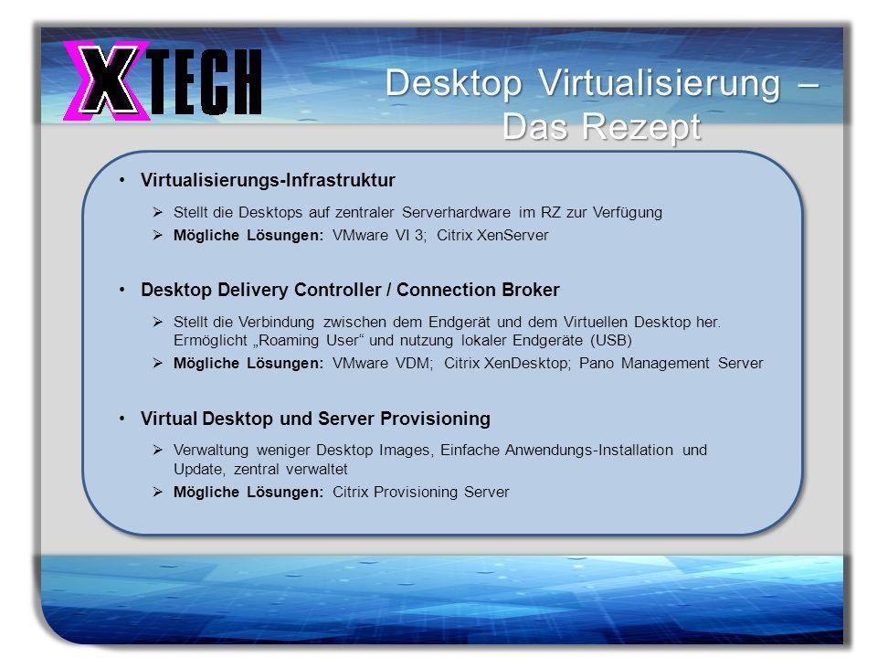 Titelmasterformat durch Klicken bearbeiten Desktop Virtualisierung – Das Rezept Virtualisierungs-Infrastruktur Stellt die Desktops auf zentraler Serve