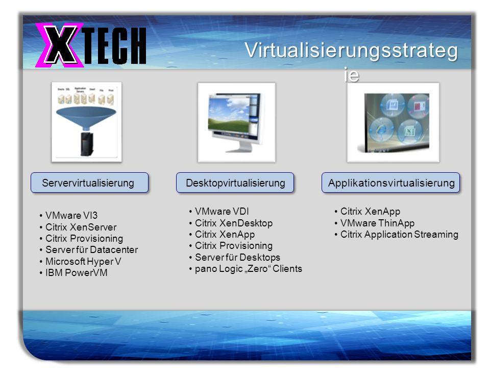 Titelmasterformat durch Klicken bearbeiten Virtualisierungsstrateg ie Servervirtualisierung Desktopvirtualisierung Applikationsvirtualisierung VMware