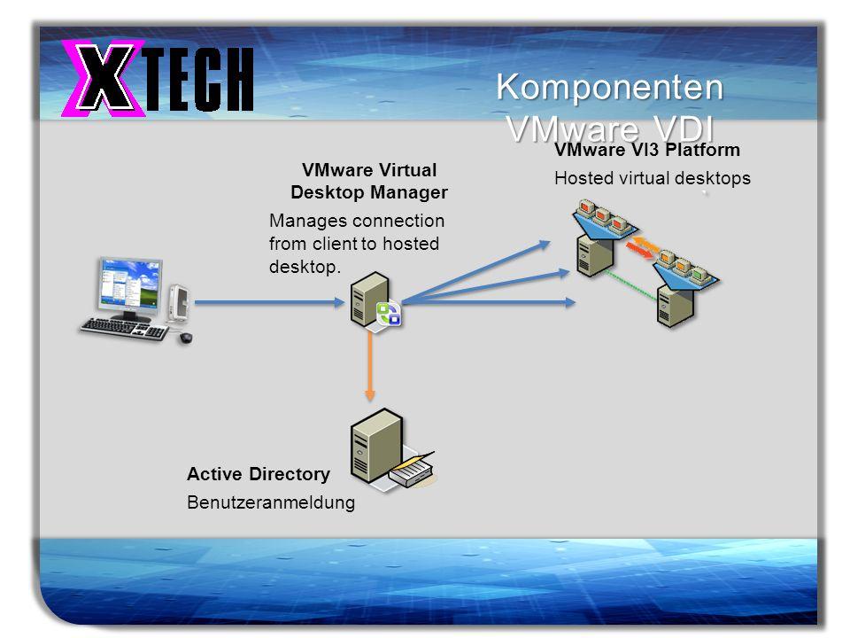 Titelmasterformat durch Klicken bearbeiten Komponenten VMware VDI VMware VI3 Platform Hosted virtual desktops VMware Virtual Desktop Manager Manages c