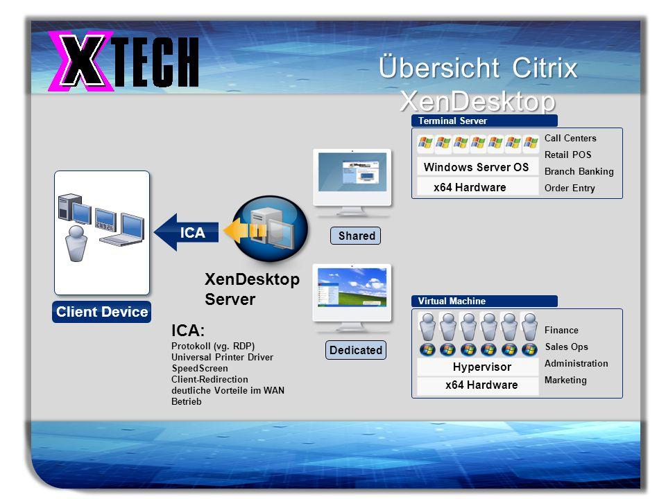 Titelmasterformat durch Klicken bearbeiten Übersicht Citrix XenDesktop Client Device XenDesktop Server ICA Dedicated Shared Finance Sales Ops Administ