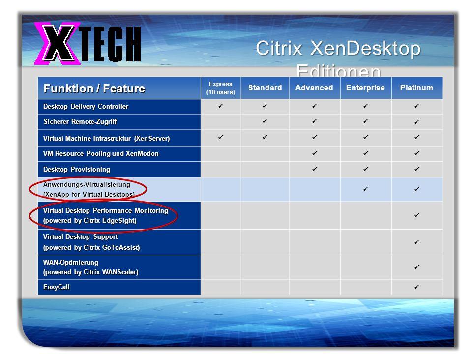Titelmasterformat durch Klicken bearbeiten Citrix XenDesktop Editionen Funktion / Feature Express (10 users) StandardAdvancedEnterprisePlatinum Deskto