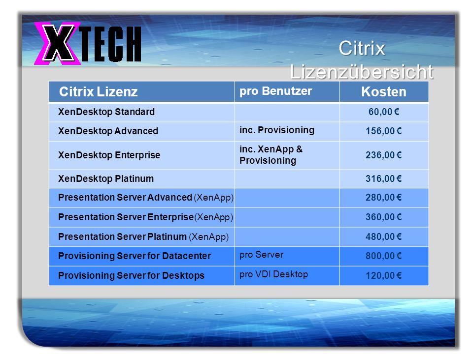 Titelmasterformat durch Klicken bearbeiten Citrix Lizenzübersicht Citrix Lizenz pro Benutzer Kosten XenDesktop Standard60,00 XenDesktop Advanced inc.