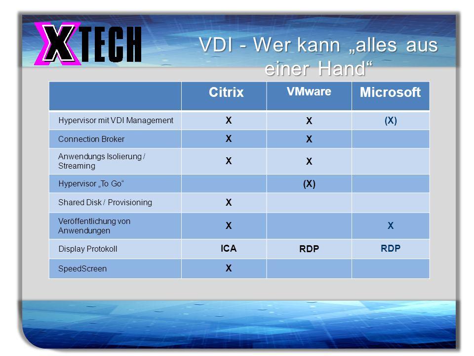 Titelmasterformat durch Klicken bearbeiten VDI - Wer kann alles aus einer Hand Citrix VMware Microsoft Hypervisor mit VDI Management XX(X) Connection