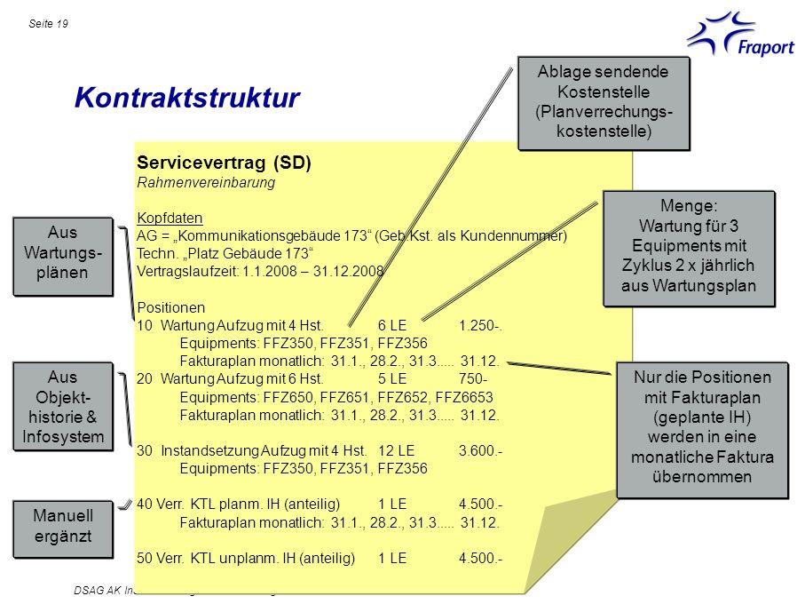 Kontraktstruktur Seite 19 DSAG AK Instandhaltung & Servicemanagement Bremen 2011 Servicevertrag (SD) Rahmenvereinbarung Kopfdaten AG = Kommunikationsg