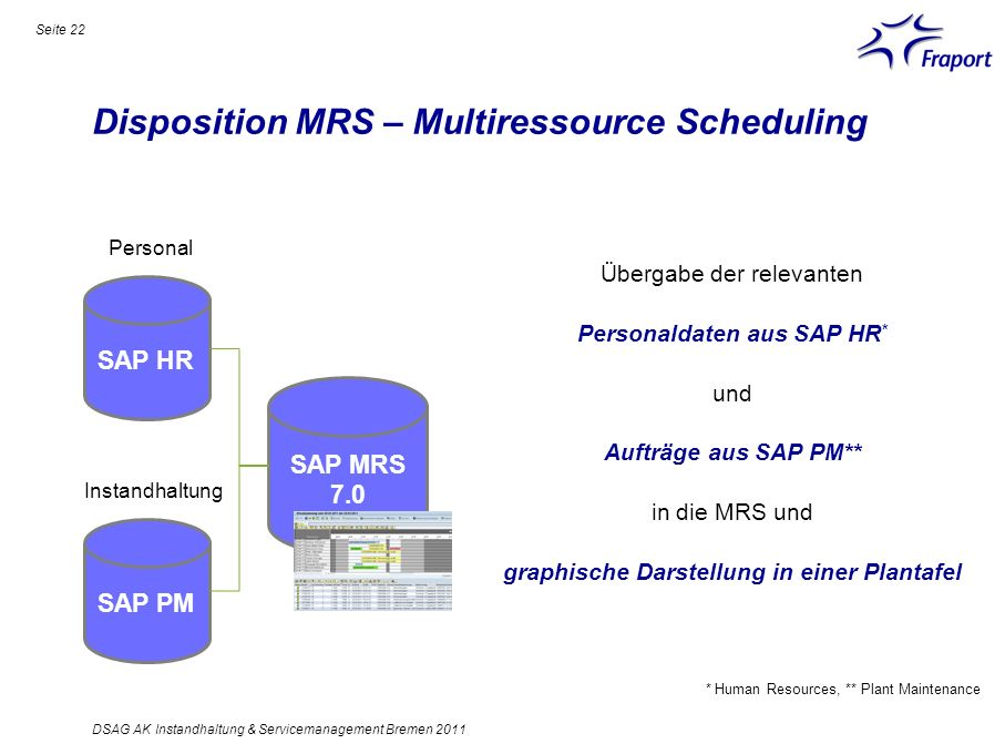 Disposition MRS – Multiressource Scheduling Seite 22 DSAG AK Instandhaltung & Servicemanagement Bremen 2011 Übergabe der relevanten Personaldaten aus