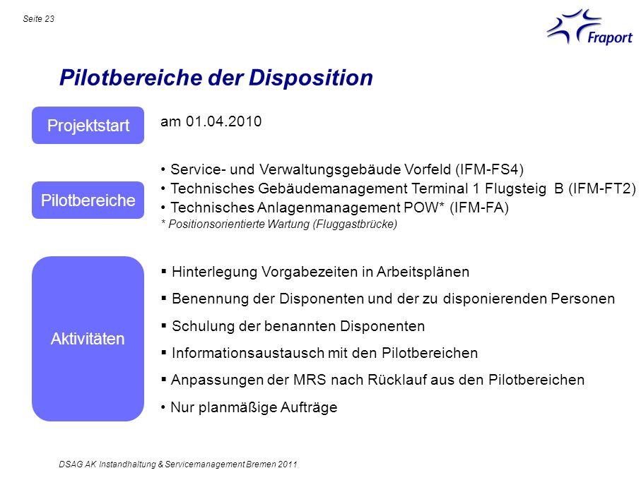 Pilotbereiche der Disposition Seite 23 DSAG AK Instandhaltung & Servicemanagement Bremen 2011 am 01.04.2010 Projektstart Pilotbereiche Aktivitäten Hin