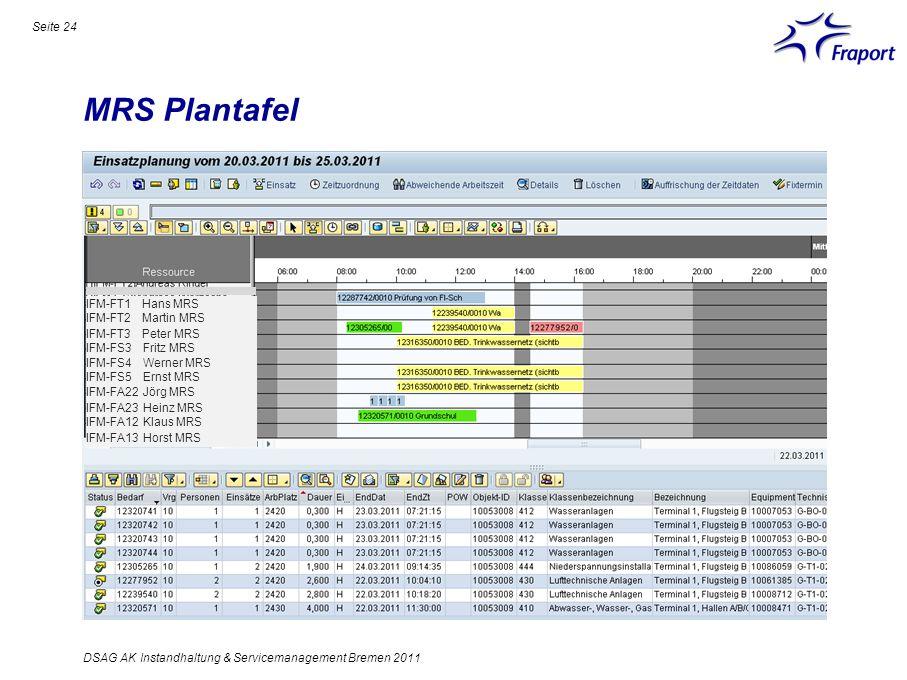 MRS Plantafel Seite 24 DSAG AK Instandhaltung & Servicemanagement Bremen 2011 IFM-FT1 Hans MRS IFM-FT2 Martin MRS IFM-FT3 Peter MRS IFM-FS3 Fritz MRS