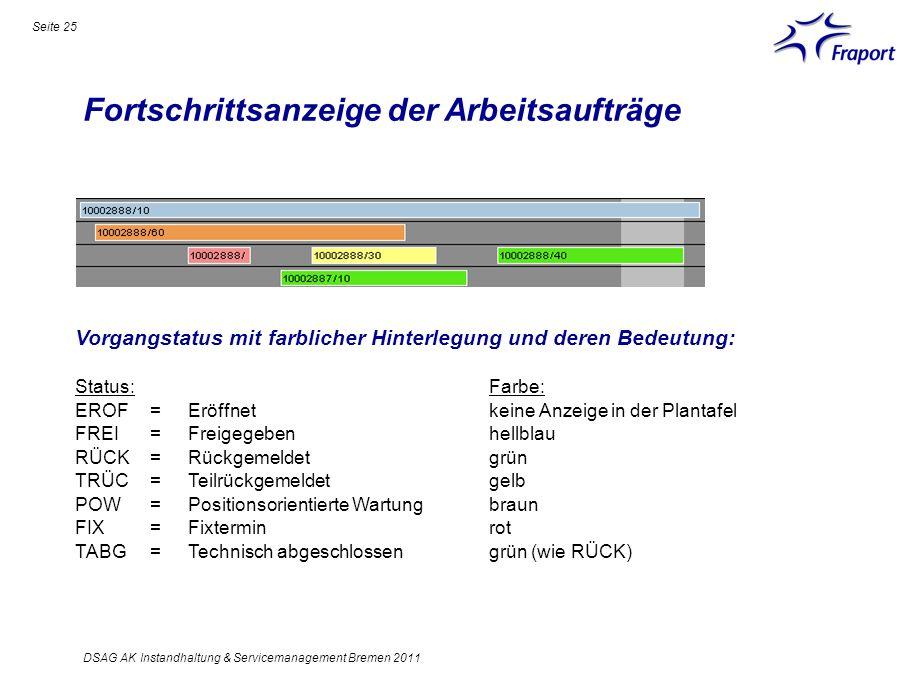 Fortschrittsanzeige der Arbeitsaufträge Seite 25 DSAG AK Instandhaltung & Servicemanagement Bremen 2011 Vorgangstatus mit farblicher Hinterlegung und