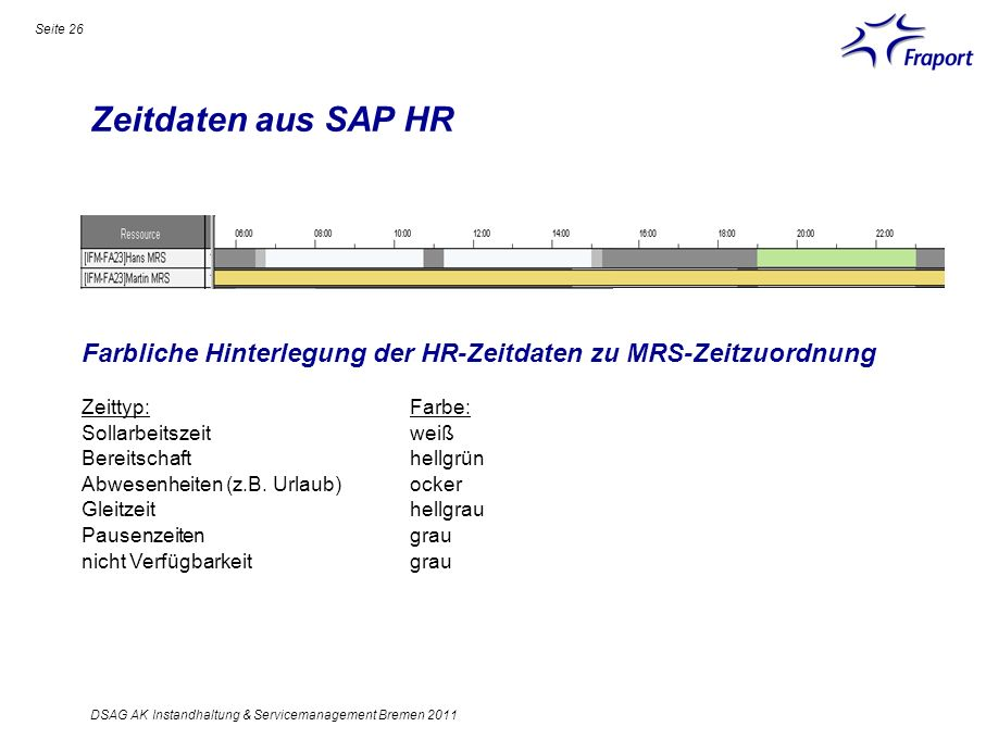 Zeitdaten aus SAP HR Seite 26 DSAG AK Instandhaltung & Servicemanagement Bremen 2011 Farbliche Hinterlegung der HR-Zeitdaten zu MRS-Zeitzuordnung Zeit