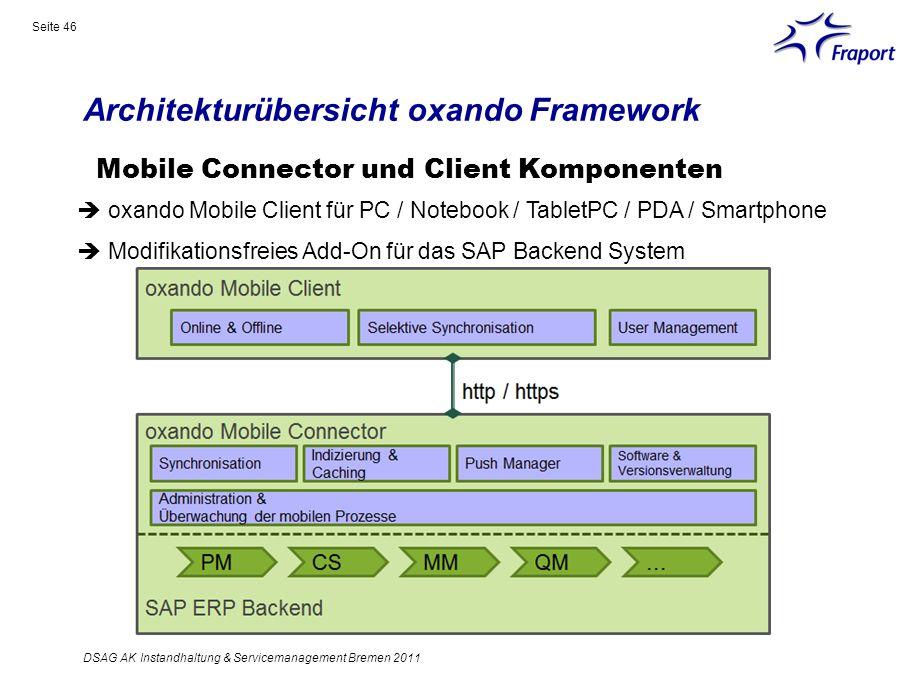 Architekturübersicht oxando Framework Mobile Connector und Client Komponenten oxando Mobile Client für PC / Notebook / TabletPC / PDA / Smartphone Mod