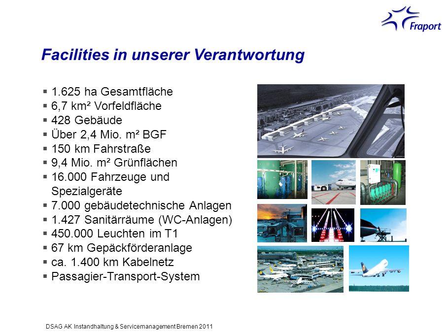 1.625 ha Gesamtfläche 6,7 km² Vorfeldfläche 428 Gebäude Über 2,4 Mio. m² BGF 150 km Fahrstraße 9,4 Mio. m² Grünflächen 16.000 Fahrzeuge und Spezialger