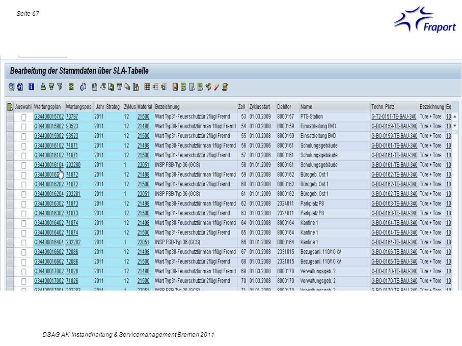 Seite 67 DSAG AK Instandhaltung & Servicemanagement Bremen 2011
