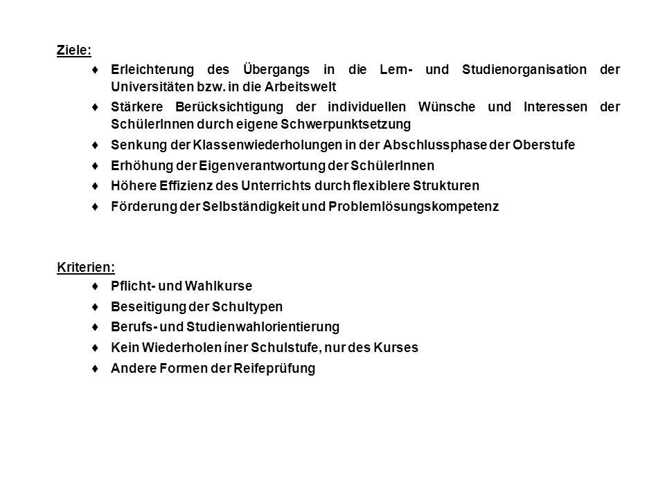 Ziele: Erleichterung des Übergangs in die Lern- und Studienorganisation der Universitäten bzw. in die Arbeitswelt Stärkere Berücksichtigung der indivi