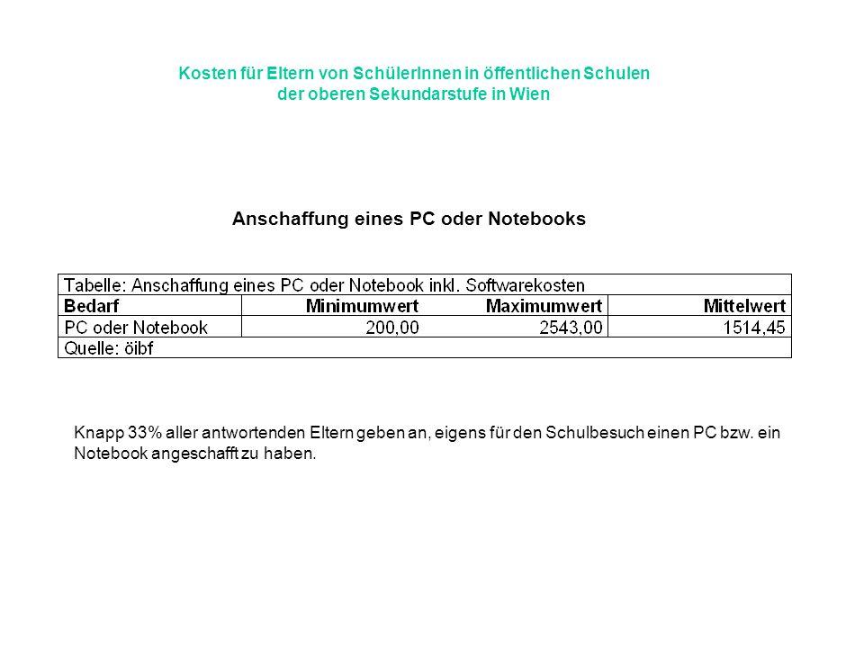 Kosten für Eltern von SchülerInnen in öffentlichen Schulen der oberen Sekundarstufe in Wien Anschaffung eines PC oder Notebooks Knapp 33% aller antwor