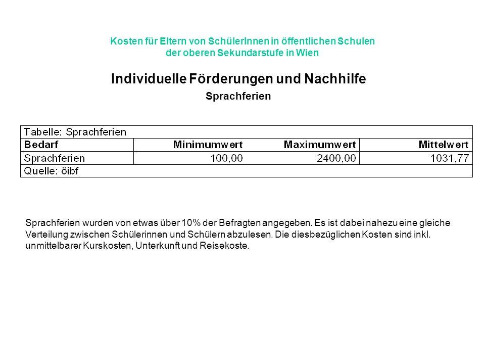 Kosten für Eltern von SchülerInnen in öffentlichen Schulen der oberen Sekundarstufe in Wien Individuelle Förderungen und Nachhilfe Sprachferien Sprach