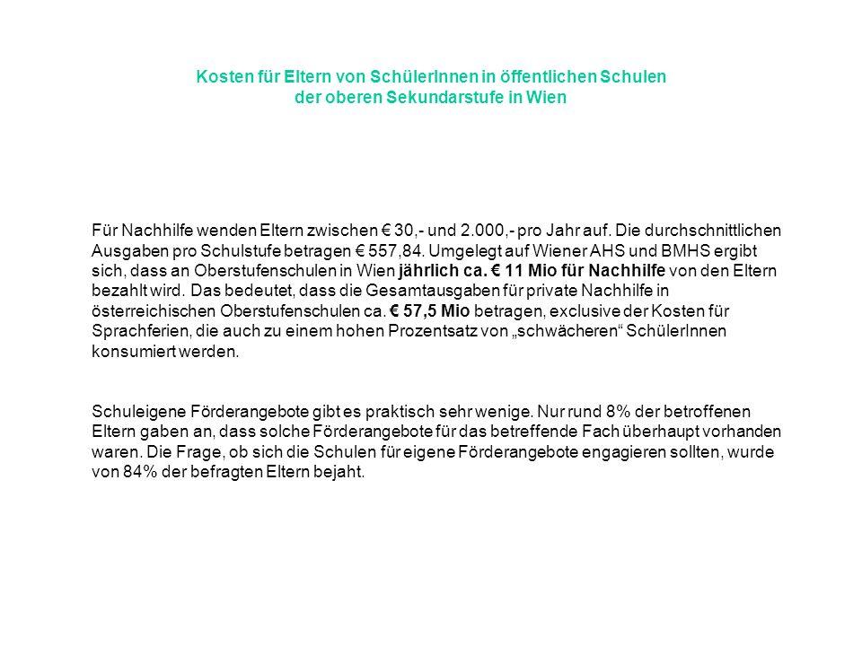 Kosten für Eltern von SchülerInnen in öffentlichen Schulen der oberen Sekundarstufe in Wien Für Nachhilfe wenden Eltern zwischen 30,- und 2.000,- pro