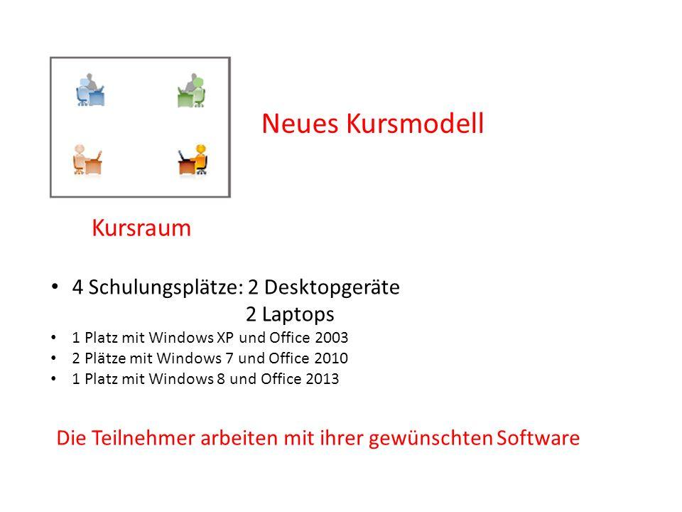Neues Kursmodell Kursraum 4 Schulungsplätze: 2 Desktopgeräte 2 Laptops 1 Platz mit Windows XP und Office 2003 2 Plätze mit Windows 7 und Office 2010 1