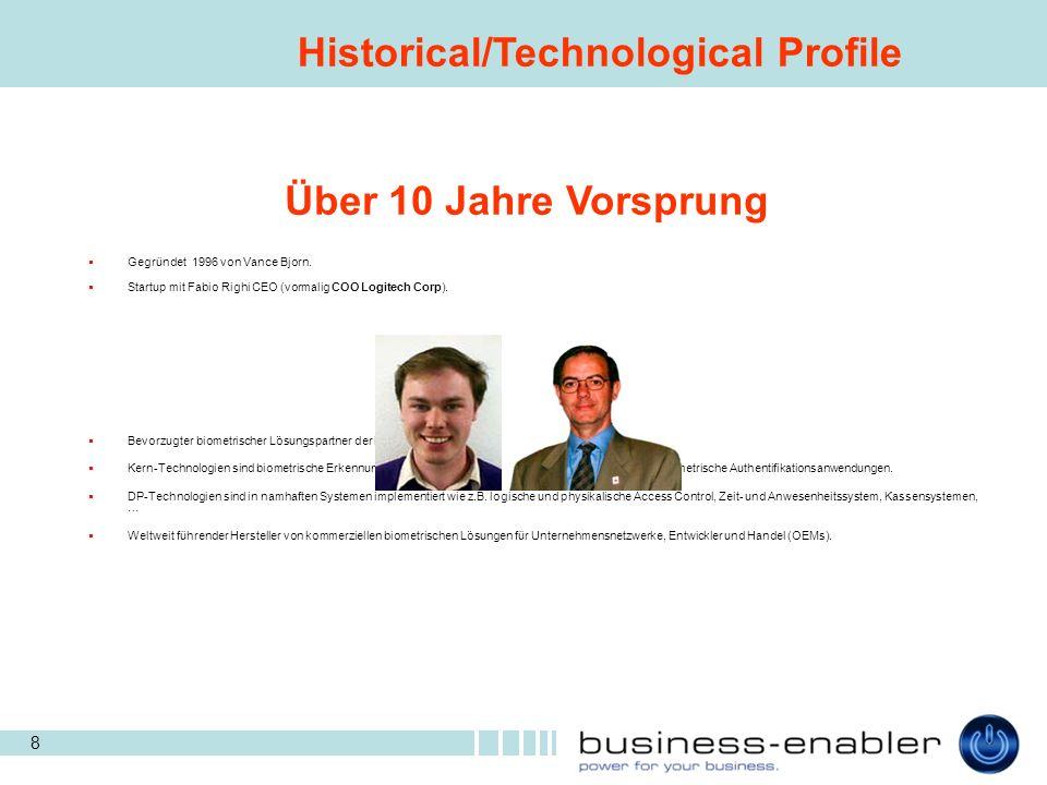 8 Gegründet 1996 von Vance Bjorn. Startup mit Fabio Righi CEO (vormalig COO Logitech Corp).