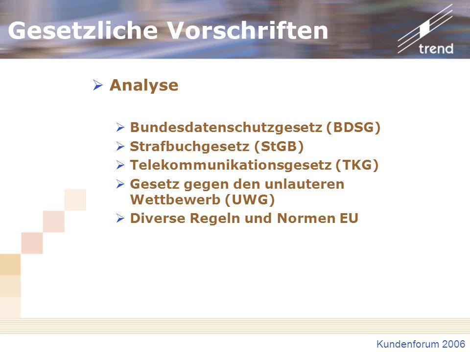 Kundenforum 2006 Gesetzliche Vorschriften Analyse Bundesdatenschutzgesetz (BDSG) Strafbuchgesetz (StGB) Telekommunikationsgesetz (TKG) Gesetz gegen den unlauteren Wettbewerb (UWG) Diverse Regeln und Normen EU