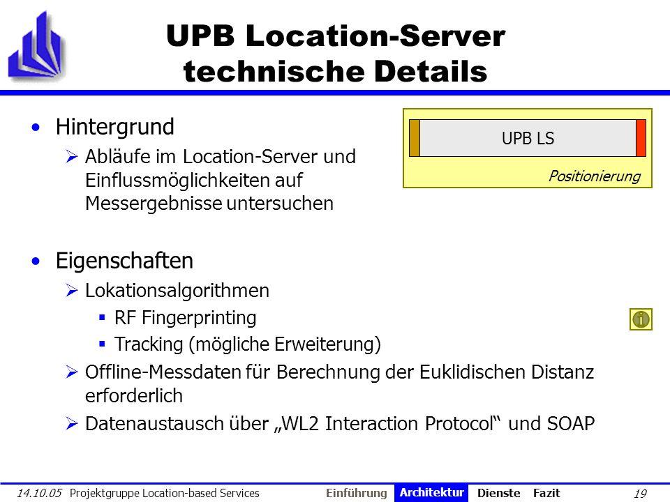 19 14.10.05 Projektgruppe Location-based Services UPB Location-Server technische Details Hintergrund Abläufe im Location-Server und Einflussmöglichkei