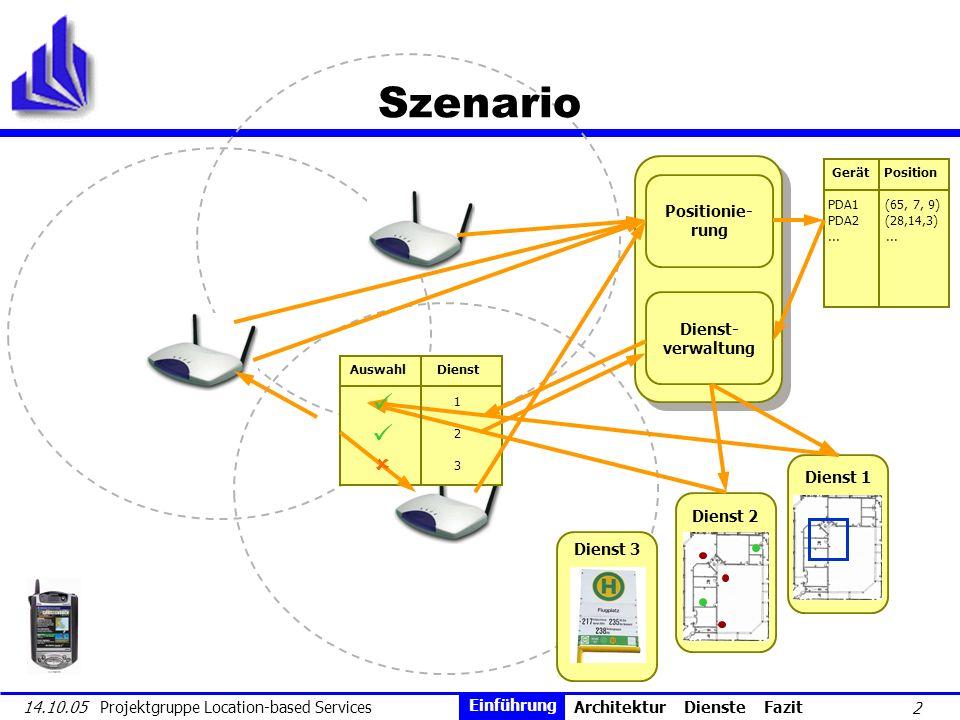 2 14.10.05 Projektgruppe Location-based Services Auswahl Dienst 1 2 3 Szenario Positionie- rung Dienst- verwaltung Gerät Position PDA1 (65, 7, 9) PDA2