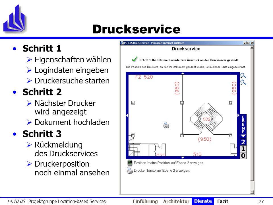23 14.10.05 Projektgruppe Location-based Services Druckservice Schritt 1 Eigenschaften wählen Logindaten eingeben Druckersuche starten Schritt 2 Nächs