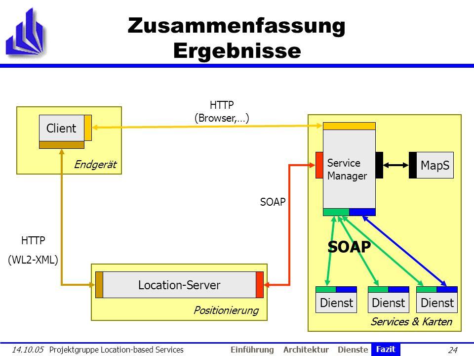 24 14.10.05 Projektgruppe Location-based Services Zusammenfassung Ergebnisse Location-Server Positionierung Client HTTP (Browser,…) HTTP (WL2-XML) Ser