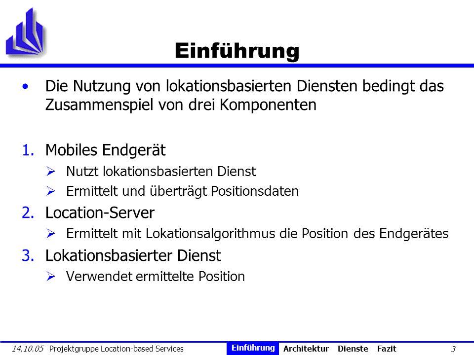 3 14.10.05 Projektgruppe Location-based Services Einführung Die Nutzung von lokationsbasierten Diensten bedingt das Zusammenspiel von drei Komponenten