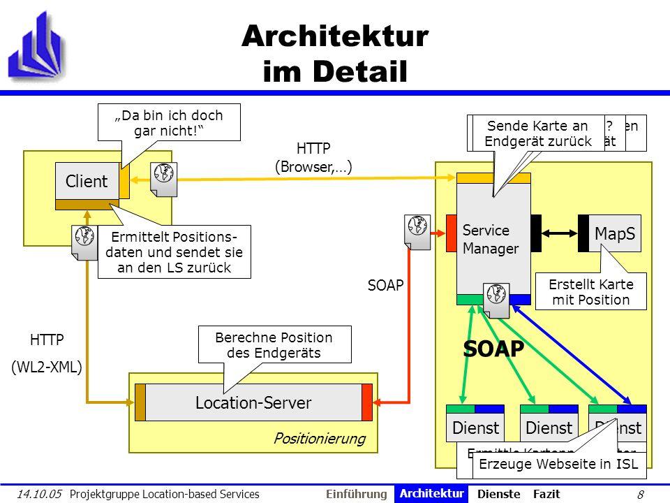 8 14.10.05 Projektgruppe Location-based Services Location-Server Positionierung Client Architektur im Detail Services & Karten Minimap: Zeig mir meine