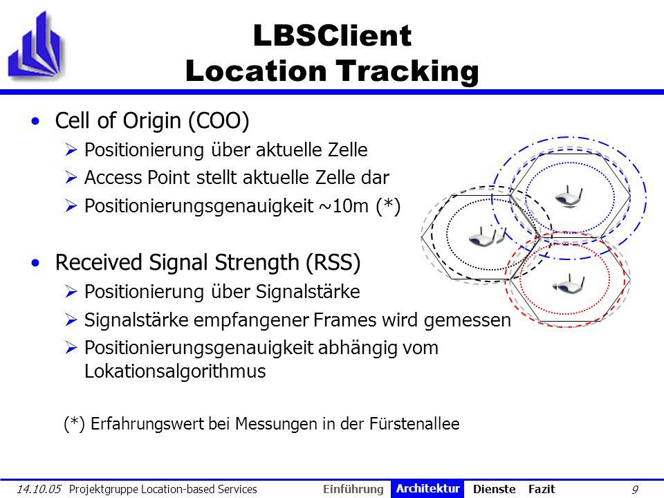 9 14.10.05 Projektgruppe Location-based ServicesEinführung Architektur Dienste Fazit LBSClient Location Tracking Cell of Origin (COO) Positionierung ü