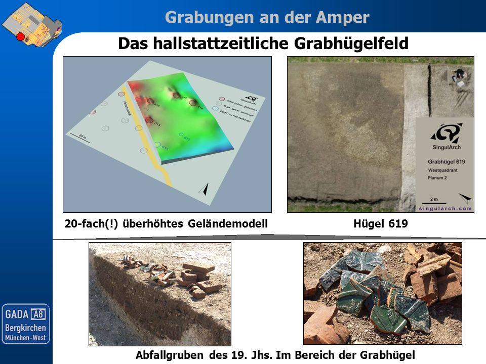 Grabungen an der Amper Das hallstattzeitliche Grabhügelfeld 20-fach(!) überhöhtes GeländemodellHügel 619 Abfallgruben des 19. Jhs. Im Bereich der Grab