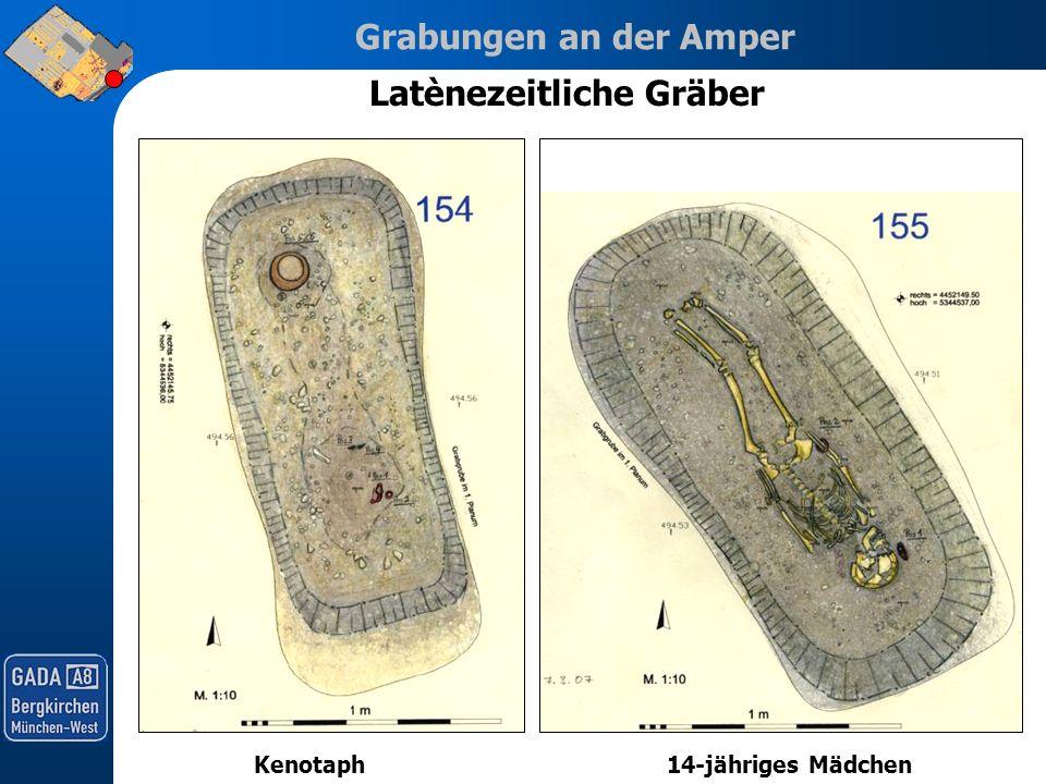 Grabungen an der Amper Latènezeitliche Gräber 14-jähriges MädchenKenotaph