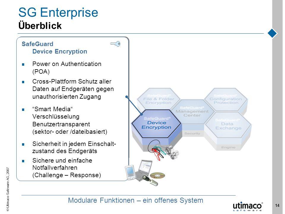 Utimaco Safeware AG, 2007 14 SG Enterprise Überblick SafeGuard Device Encryption Power on Authentication (POA) Cross-Plattform Schutz aller Daten auf