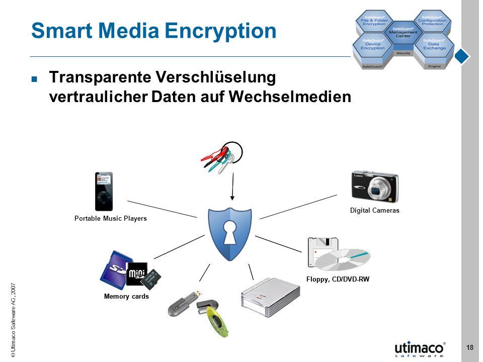 Utimaco Safeware AG, 2007 18 Smart Media Encryption Transparente Verschlüselung vertraulicher Daten auf Wechselmedien Floppy, CD/DVD-RW Memory cards F
