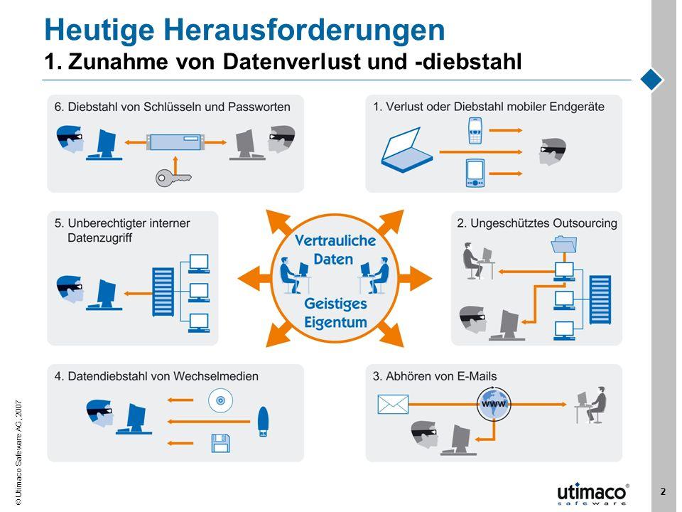 Utimaco Safeware AG, 2007 2 Heutige Herausforderungen 1. Zunahme von Datenverlust und -diebstahl