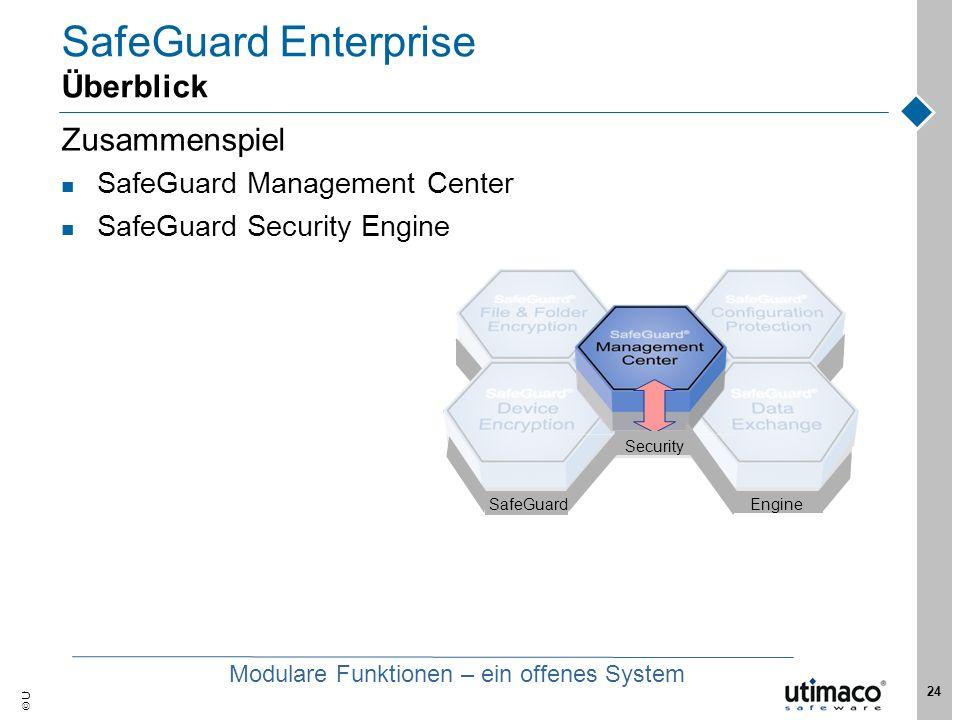 Utimaco Safeware AG, 2007 24 SafeGuard Enterprise Überblick Zusammenspiel SafeGuard Management Center SafeGuard Security Engine EngineSafeGuard Securi