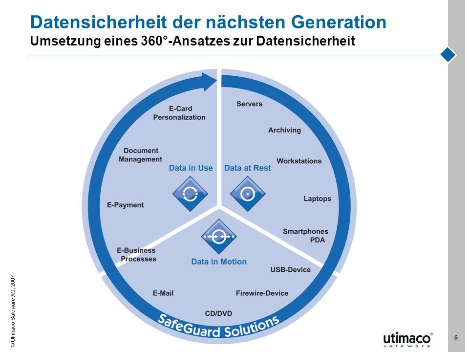 Utimaco Safeware AG, 2007 27 SG Enterprise Kommunikationsfluß & Architektur Komponenten und die zu übertragenden Daten eines typischen Szenarios
