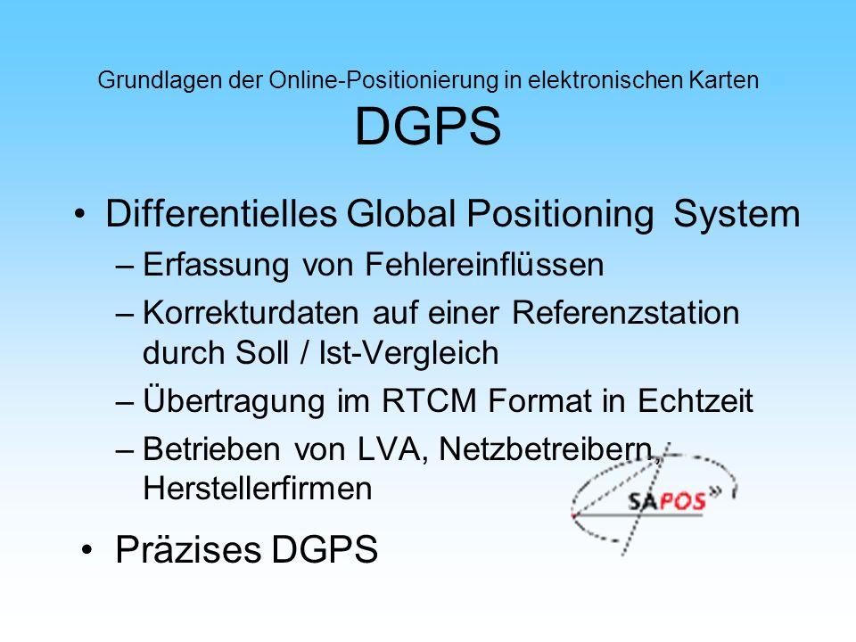 Grundlagen der Online-Positionierung in elektronischen Karten DGPS Differentielles Global Positioning System –Erfassung von Fehlereinflüssen –Korrektu