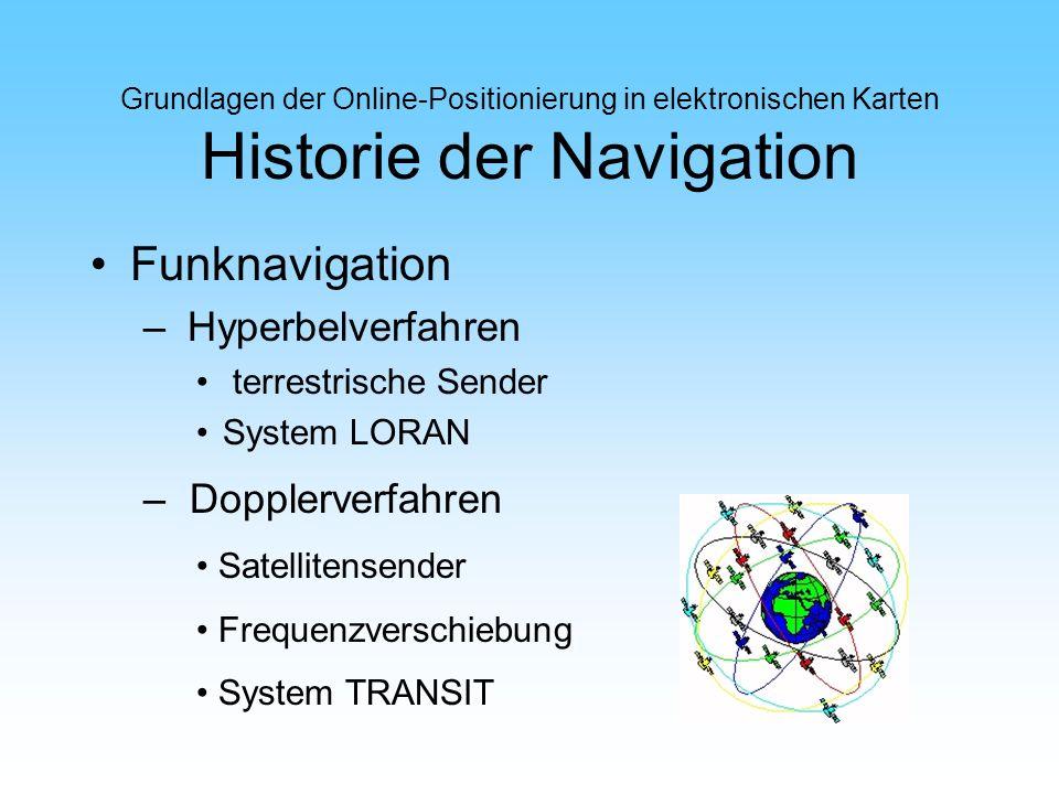 Grundlagen der Online-Positionierung in elektronischen Karten Historie der Navigation Funknavigation – Hyperbelverfahren terrestrische Sender System L